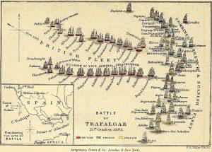 Táctica naval en la Batalla de Trafalgar