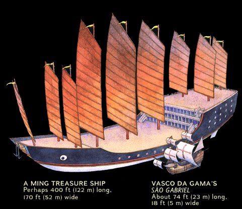 descubrimiento de América teoría real y barcos