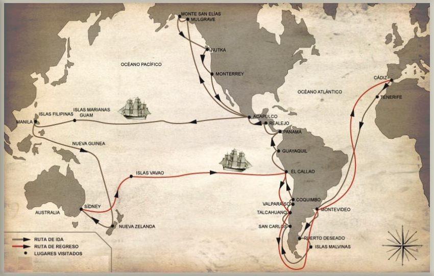 ruta de la expedición de Malaspina y Bustamante y Guerra