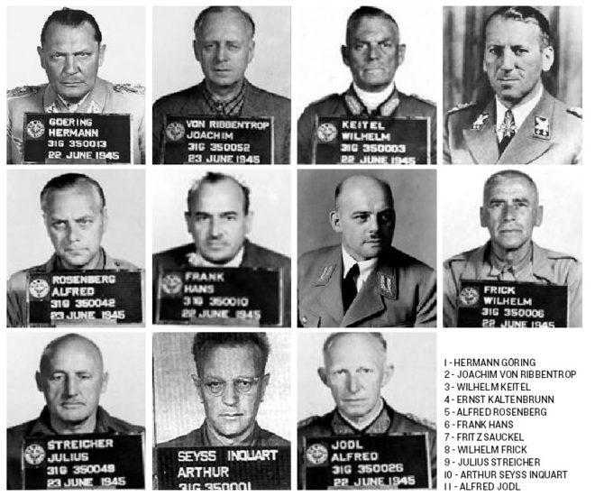 juicios de nuremberg once nazis para la horca