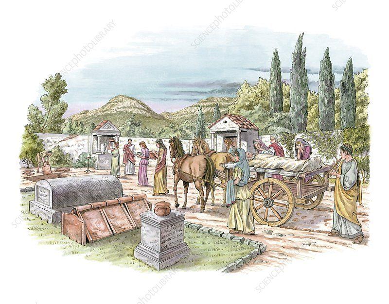 muerte en la antigüedad - enterramiento